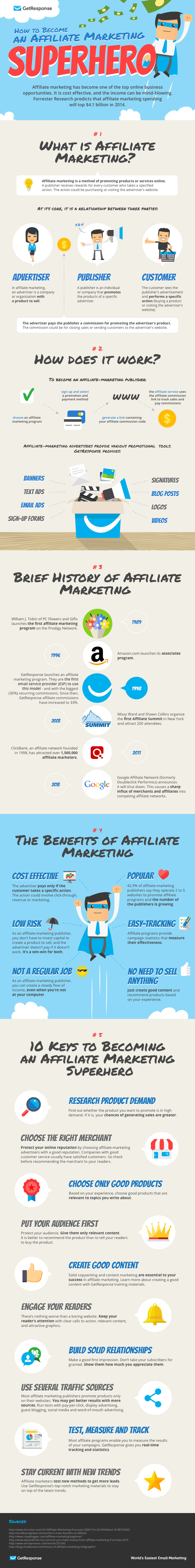 Become-An-Affiliate-Marketer